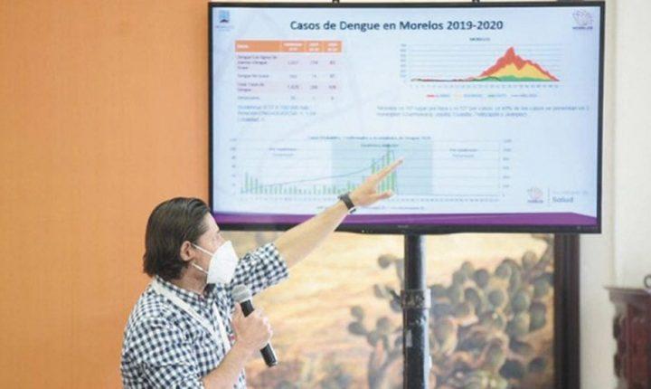 Se presentan 170 casos de dengue y cuatro de zika en Morelos