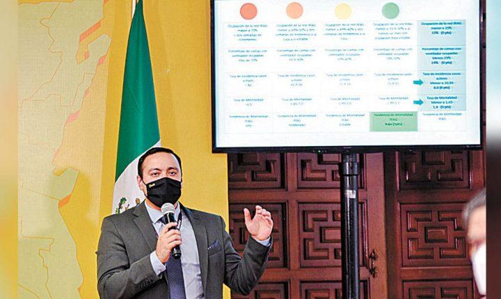 Está Morelos a 2 puntos de pasar a verde en el semáforo epidemiológico de COVID-19