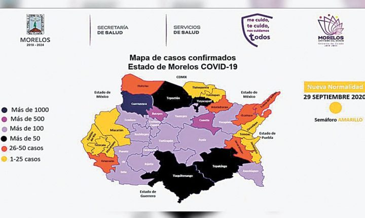Rebasa Morelos seis mil casos de COVID-19