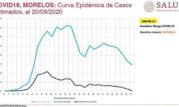 COVID-19, con cinco semanas a la baja en Morelos: López-Gatell